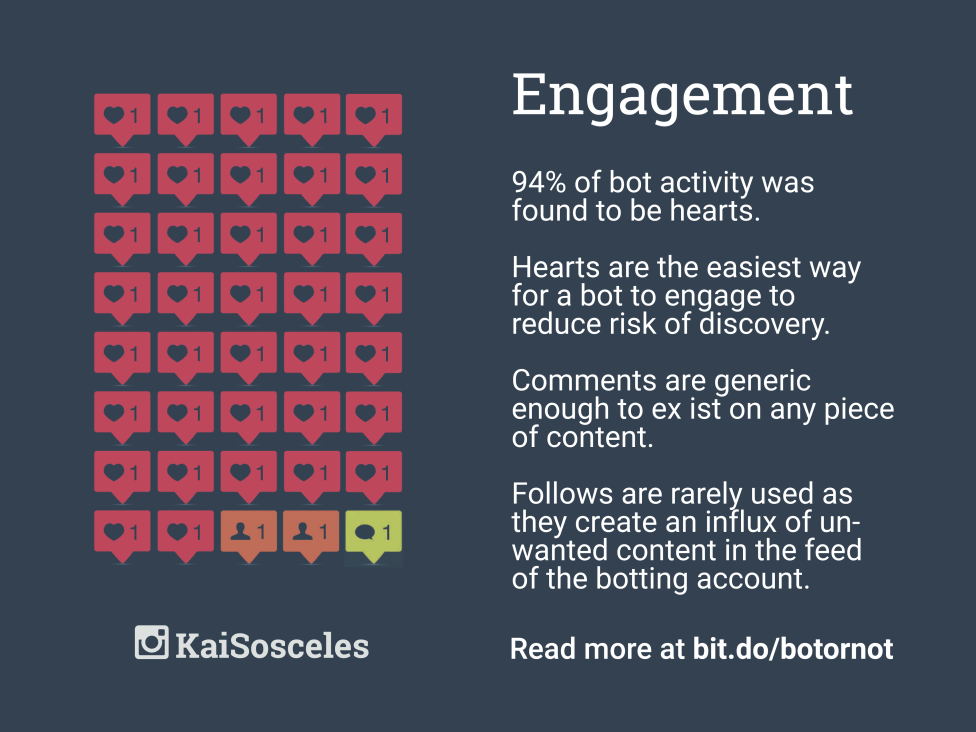 Engagement-hearts
