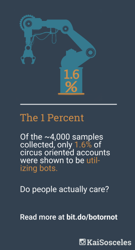 The 1 Percent